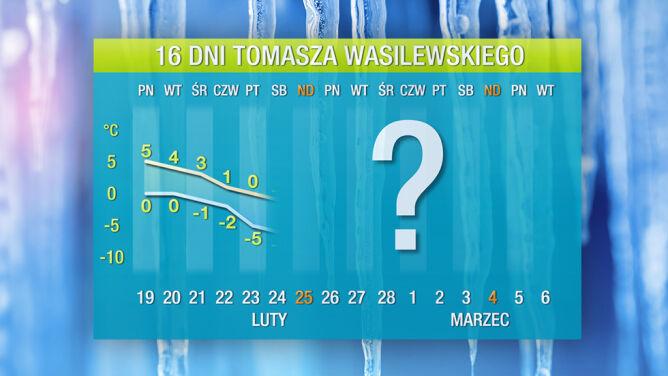 Prognoza na 16 dni: <br />Polska w szponach arktycznego mrozu