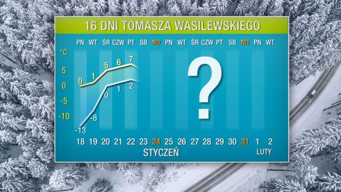 Pogoda na 16 dni: apogeum arktycznego mrozu
