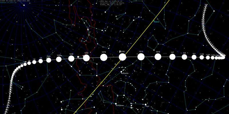 Położenie 46P/Wirtanen w podziale na dni (Tomruen/Wikipedia (CC BY-SA 4.0))